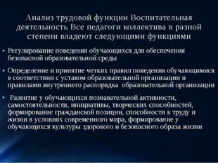 Анализ трудовой функции Воспитательная деятельность Все педагоги коллектива в