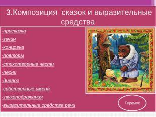Над проектом работали: Руководитель проекта: Кочарян Армине Юрьевна (учитель