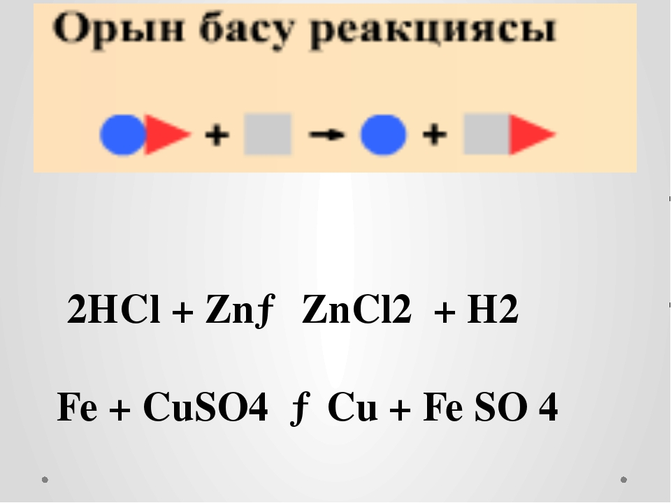 2HCl + Zn→ ZnCl2 + H2 Fe + CuSO4 →Cu + Fe SO 4