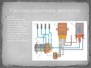 Приборы, предназначенные для воспламенения воздушно-топливной смеси, – это си