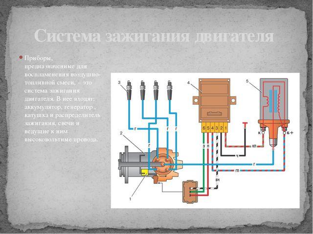 Приборы, предназначенные для воспламенения воздушно-топливной смеси, – это си...