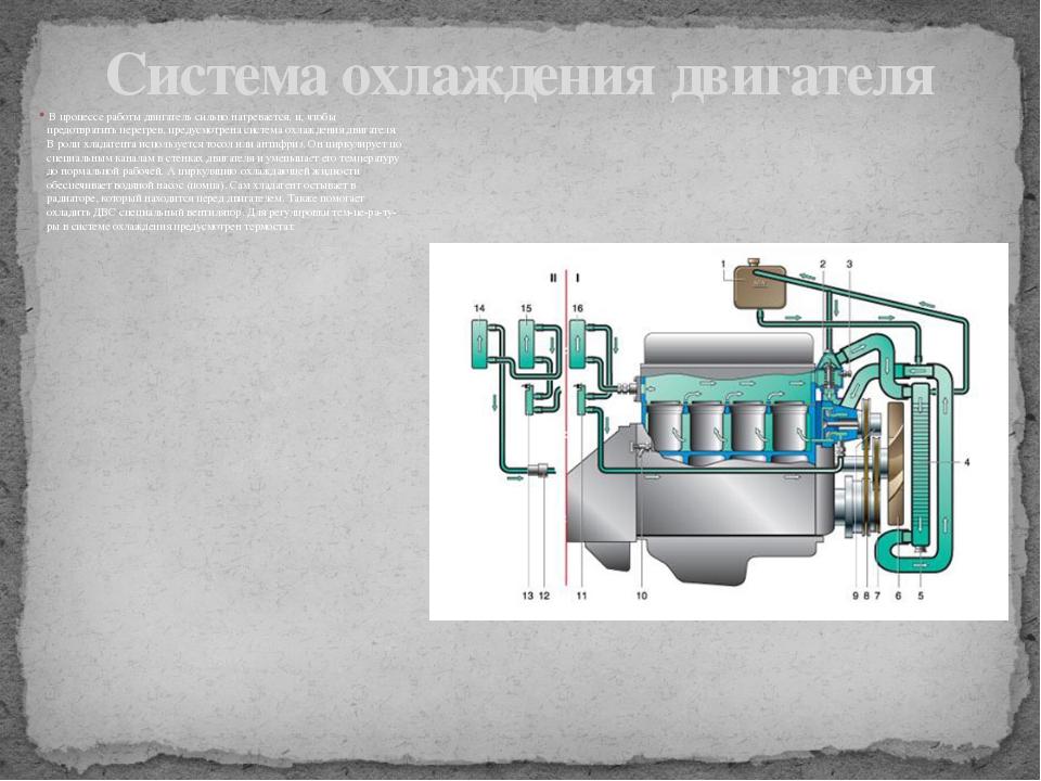 В процессе работы двигатель сильно нагревается, и, чтобы предотвратить перег...