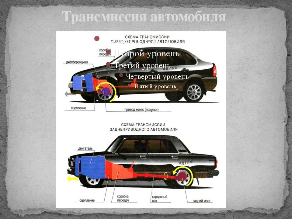 Трансмиссия автомобиля