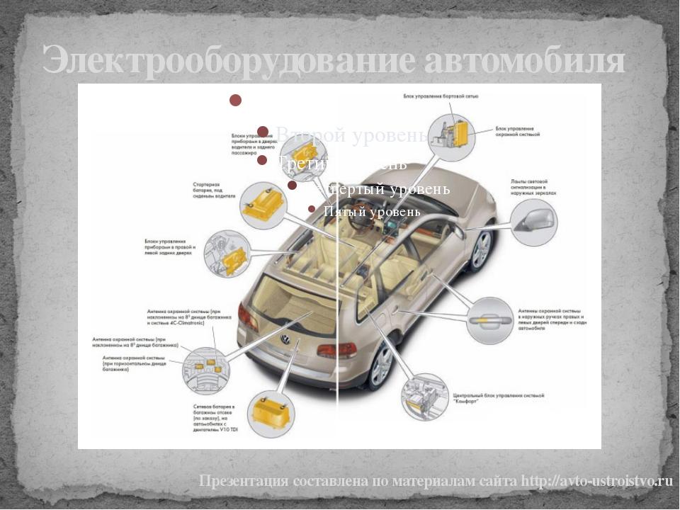 Электрооборудование автомобиля Презентация составлена по материалам сайта htt...