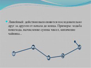Линейный: действия выполняются последовательно друг за другом от начала до к