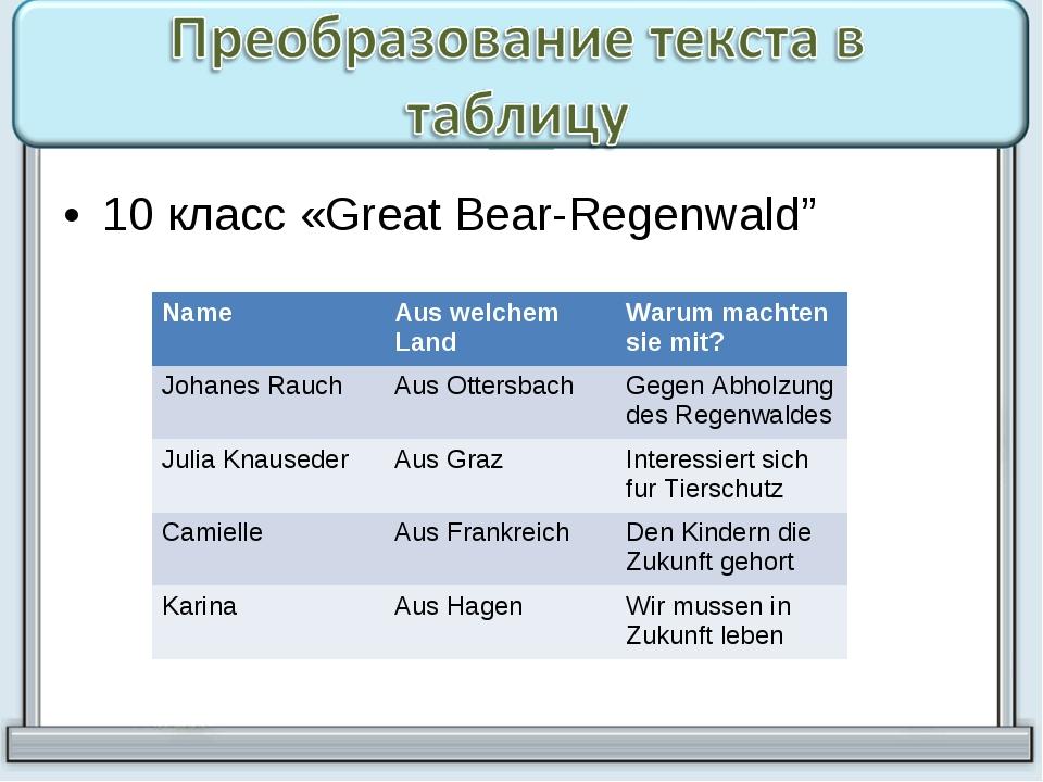 """10 класс «Great Bear-Regenwald"""" NameAus welchem LandWarum machten sie mit?..."""