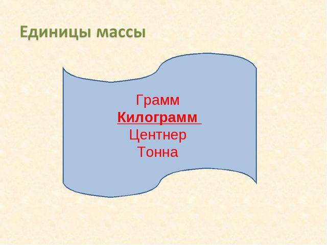 Грамм Килограмм Центнер Тонна
