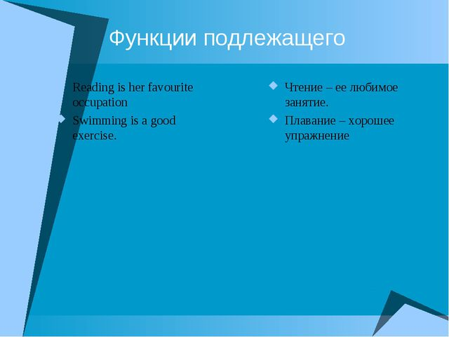 Функции подлежащего Reading is her favourite occupation Swimming is a good ex...