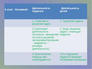 IIэтап:Основной Деятельность педагога Деятельность детей 1. Помогает в решен