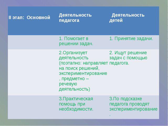 IIэтап:Основной Деятельность педагога Деятельность детей 1. Помогает в решен...