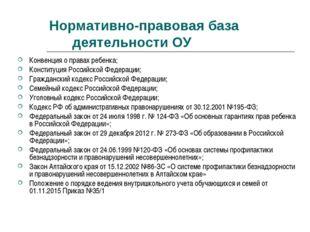 Нормативно-правовая база деятельности ОУ Конвенция о правах ребенка; Конститу