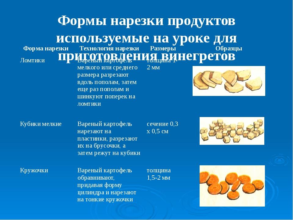 Формы нарезки продуктов используемые на уроке для приготовления винегретов Фо...