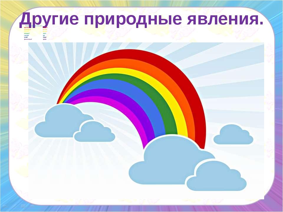 Другие природные явления. В радуге обычно различают семь цветов: красный каж...