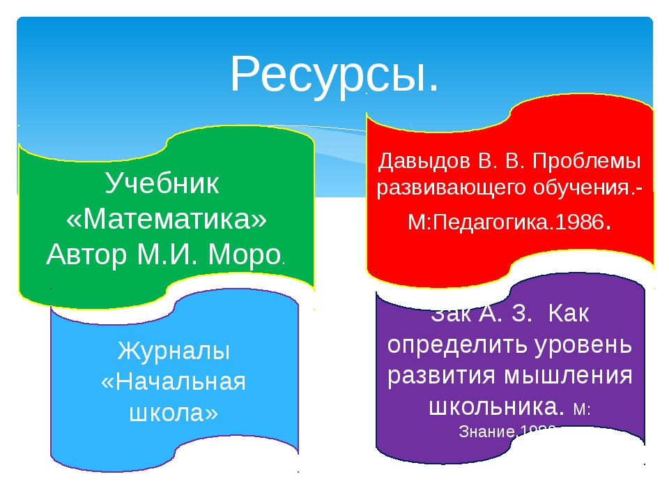 Презентация на тему:  система развивающего обучения дбэльконина- ввдавыдова