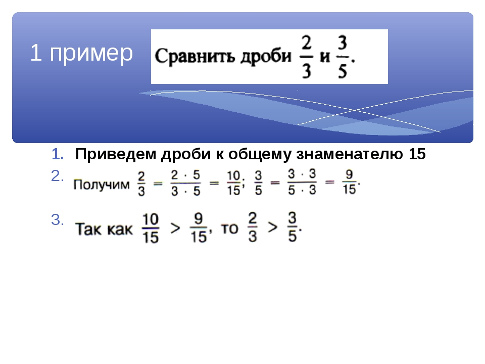 1 пример Приведем дроби к общему знаменателю 15 \ \