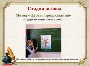 Стадия вызова Метод « Дерево предсказаний» (содержательные линия урока) Все в