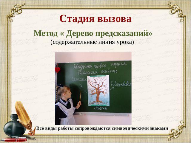 Стадия вызова Метод « Дерево предсказаний» (содержательные линия урока) Все в...