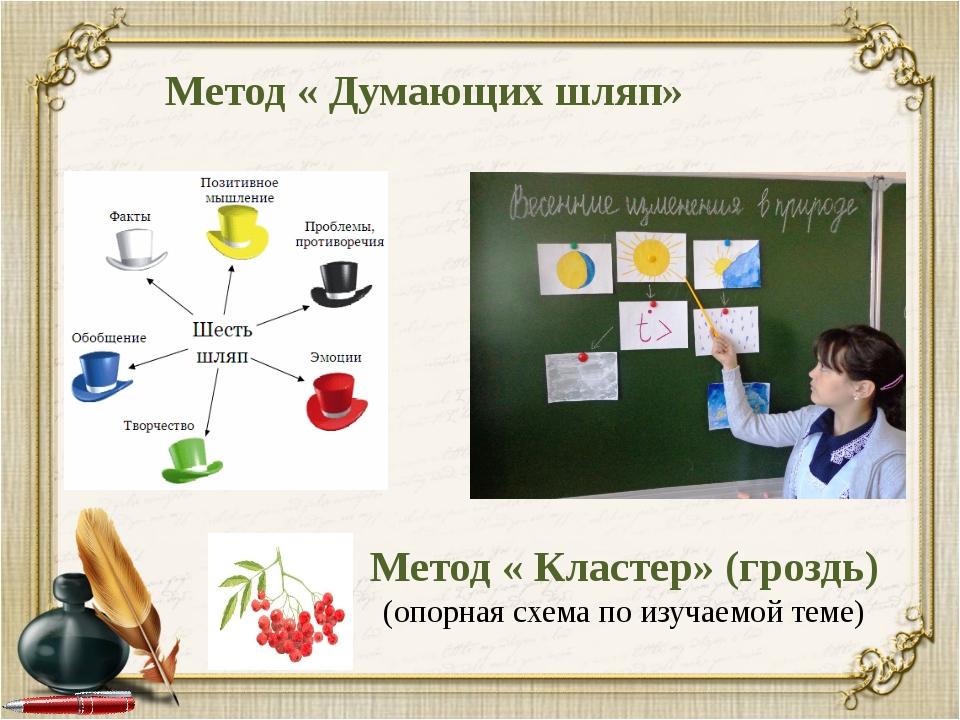 Метод « Думающих шляп» Метод « Кластер» (гроздь) (опорная схема по изучаемой...