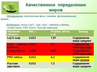 Качественное определение жиров Оборудование: электронные весы, линейка, фильт
