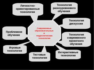 Современные образовательные и педагогические технологии Личностно-ориентирова