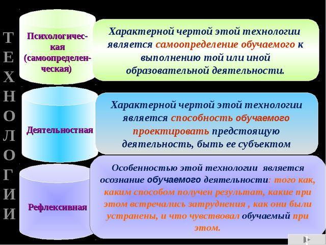 ТЕХНОЛОГИИ Психологичес-кая (самоопределен-ческая) Характерной чертой этой те...