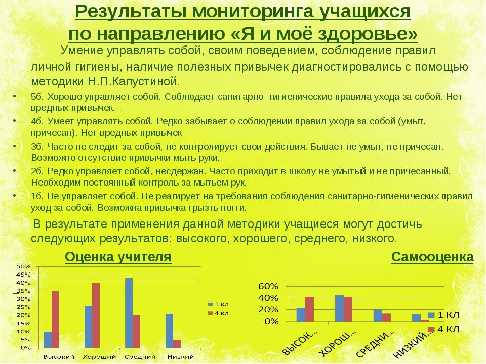 Результаты мониторинга учащихся по направлению «Я и моё здоровье» Умение упра...