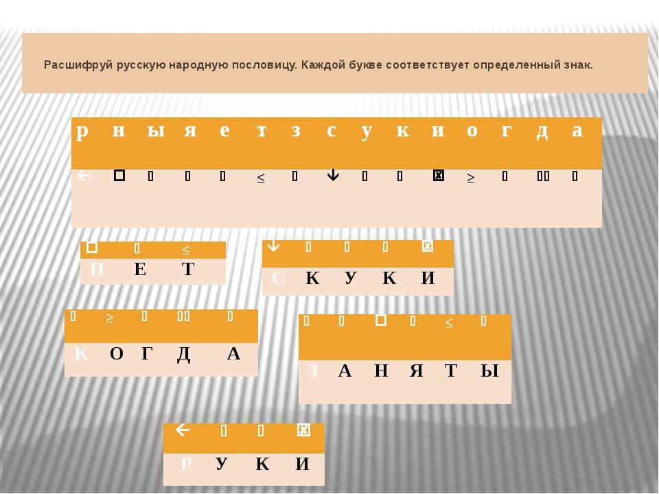 Расшифруй русскую народную пословицу. Каждой букве соответствует определенн...