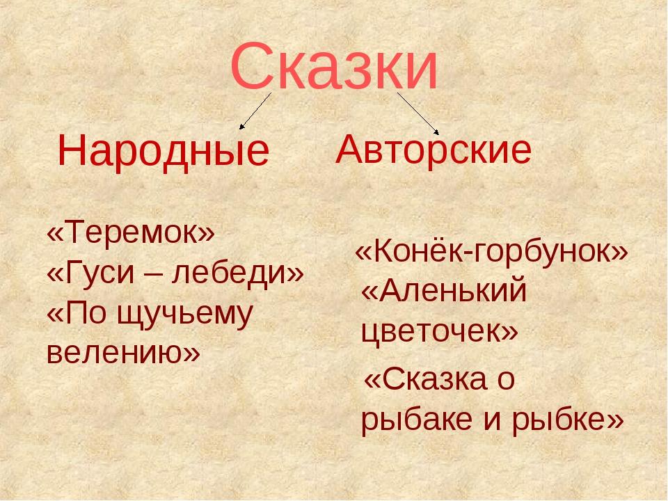 Сказки Народные Авторские «Конёк-горбунок» «Аленький цветочек» «Сказка о рыба...