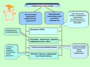 Формирование самостоятельной поисковой активности Содержательная часть Методи