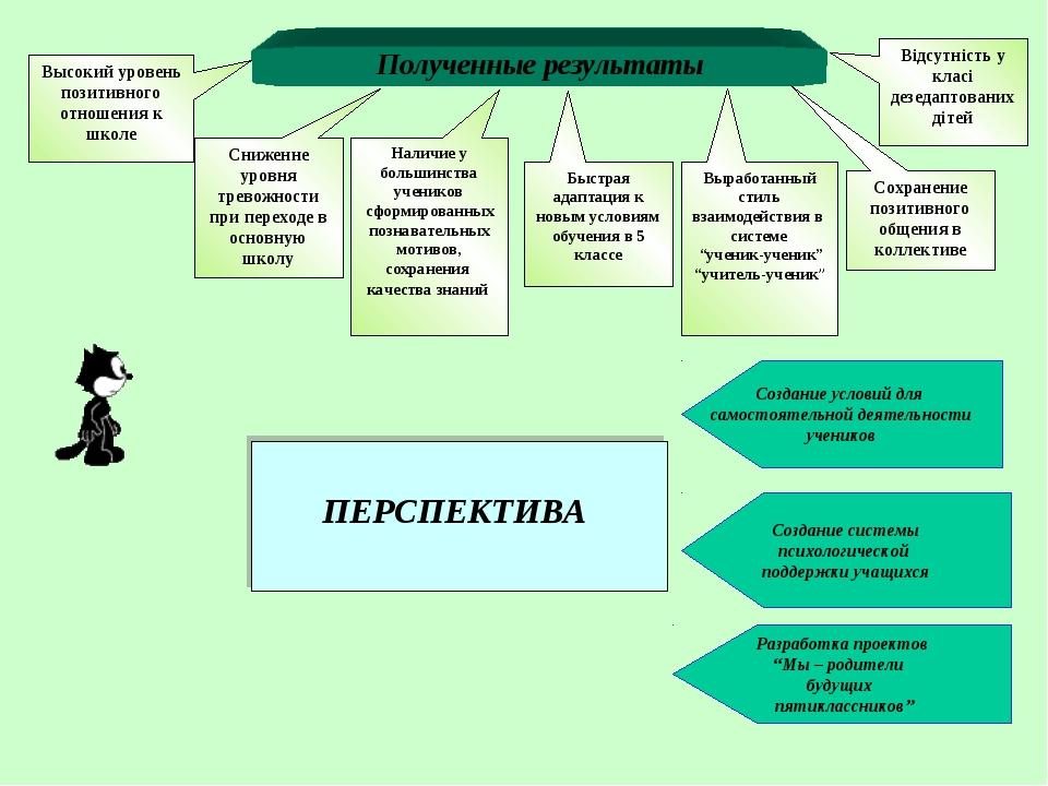 Полученные результаты Высокий уровень позитивного отношения к школе Сниженне...