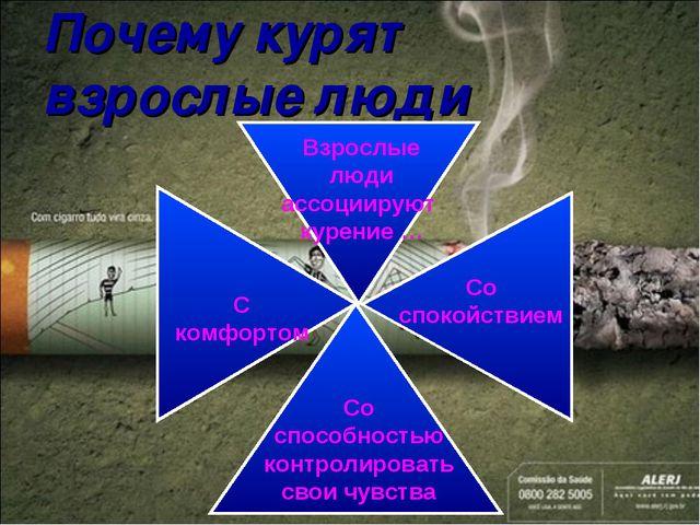 Почему курят взрослые люди Взрослые люди ассоциируют курение … Со способность...