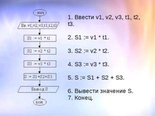 1. Ввести v1, v2, v3, t1, t2, t3. 2. S1 := v1 * t1. 3. S2 := v2 * t2. 4. S3