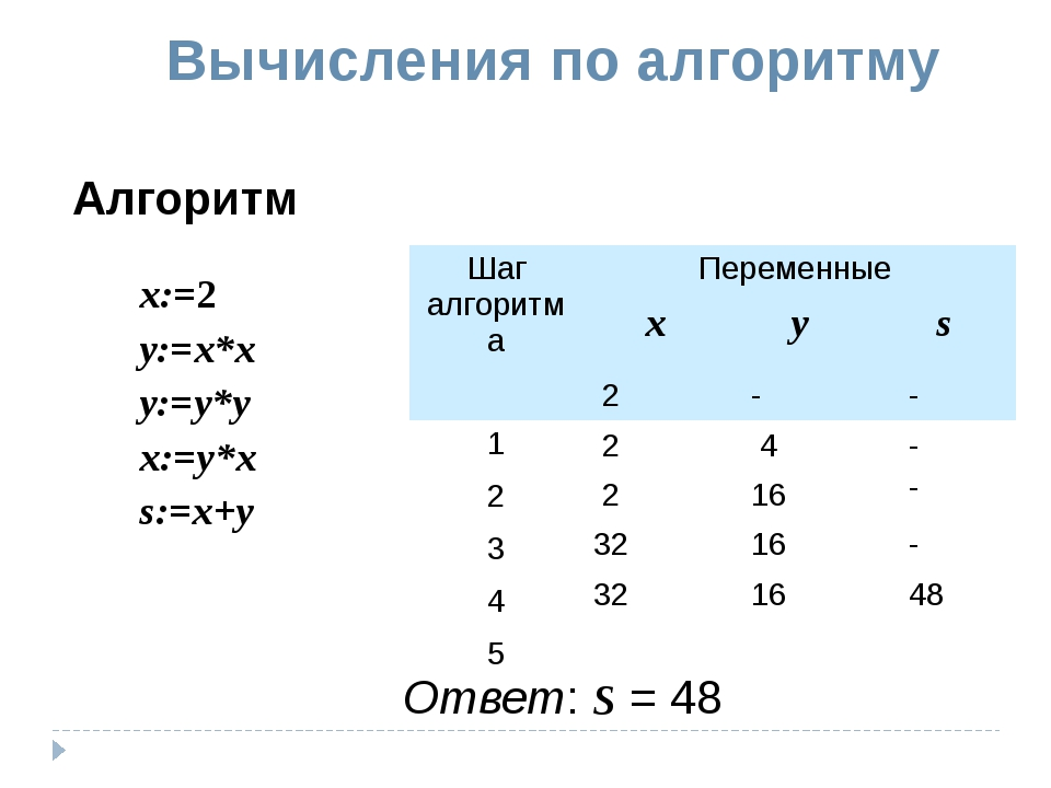 х:=2 у:=х*х у:=у*у х:=у*х s:=x+y 2 2 4 2 32 32 16 16 48 16 - - - - - Вычислен...