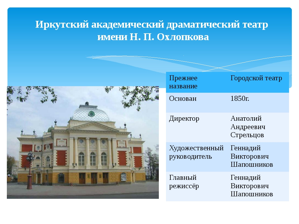 Иркутский академический драматический театр имени Н. П. Охлопкова Прежнее наз...
