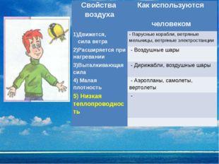 Свойства воздуха Как используются человеком 1)Движется, сила ветра- Парусн