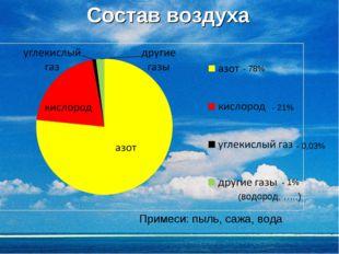 Состав воздуха Примеси: пыль, сажа, вода - 78% - 21% - 0,03% - 1% (водород, …