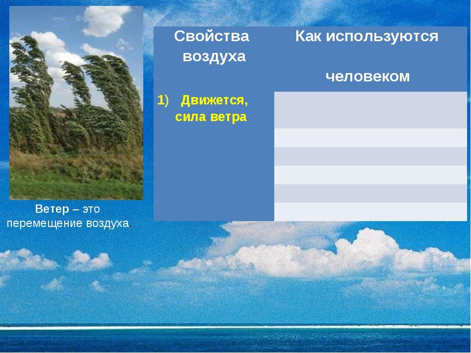 Ветер – это перемещение воздуха. Свойства воздуха Как используются человеком...