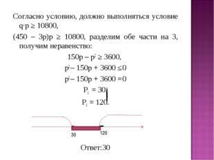 Согласно условию, должно выполняться условие q·p ≥ 10800, (450 – 3p)p ≥ 10800