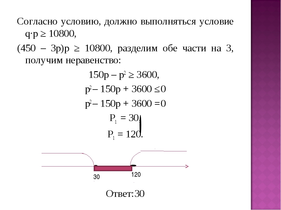 Согласно условию, должно выполняться условие q·p ≥ 10800, (450 – 3p)p ≥ 10800...