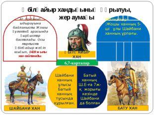 Әбілқайыр хандығының құрылуы, жер аумағы 6,7-карталар ӘБІЛҚАЙЫР ХАН БАТУ ХАН