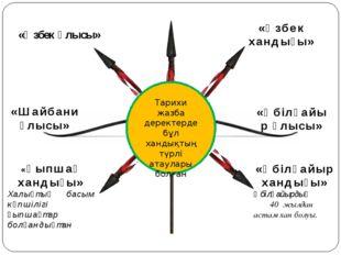 Тарихи жазба деректерде бұл хандықтың түрлі атаулары болған «Өзбек ұлысы» «Өз