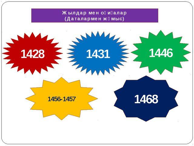 Жылдар мен оқиғалар (Даталармен жұмыс) 1428 1431 1446 1456-1457 1468