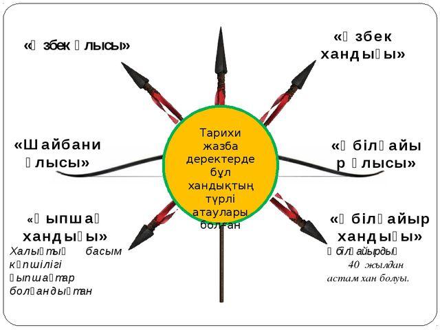 Тарихи жазба деректерде бұл хандықтың түрлі атаулары болған «Өзбек ұлысы» «Өз...