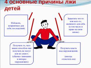 4 основные причины лжи детей Избежать, неприятных для себя, последствий; Полу