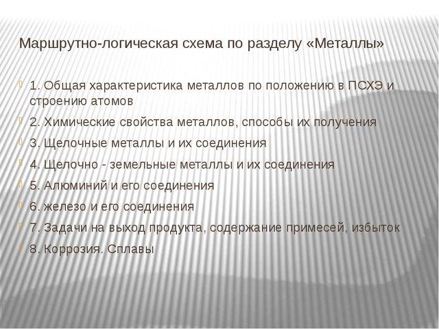 Маршрутно-логическая схема по разделу «Металлы» 1. Общая характеристика метал...