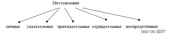http://tak-to-ent.net/images/110liter7/002.png