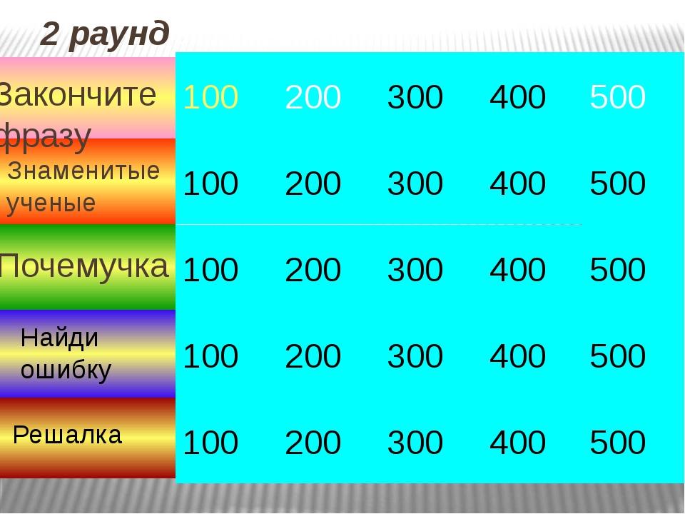 3 раунд 100 100 100 100 100 400 300 200 400 300 200 500 500 400 300 200 500 2...