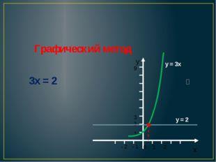 Графический метод 3x = 2 у = 3х у = 2