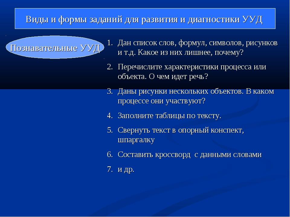 Виды и формы заданий для развития и диагностики УУД Познавательные УУД Дан сп...