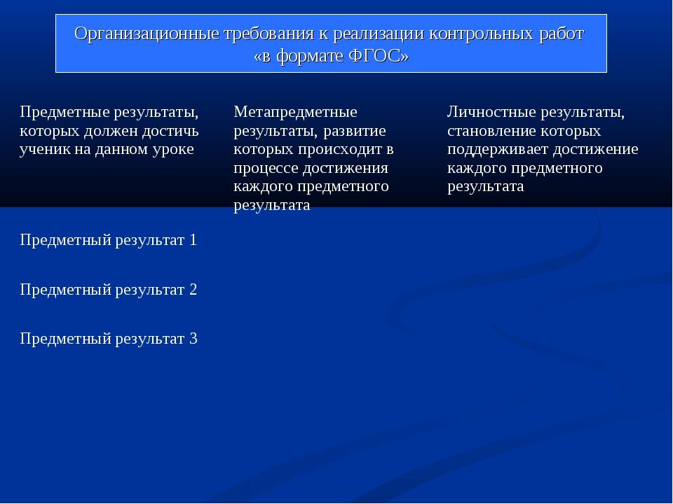 Организационные требования к реализации контрольных работ «в формате ФГОС» Пр...